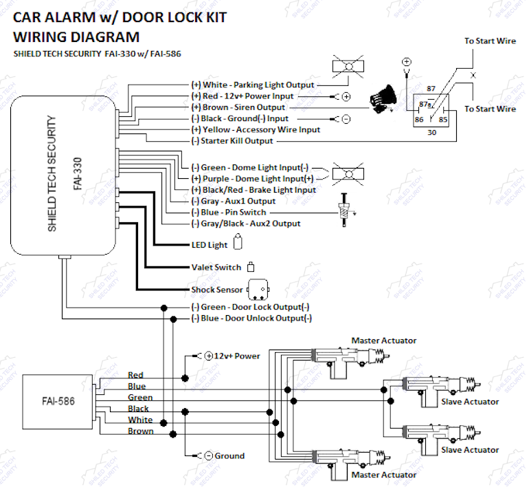 remote car alarm keyless entry security 2 & 4 door power lock blend door wiring fai 330 fai 586 wire diagram
