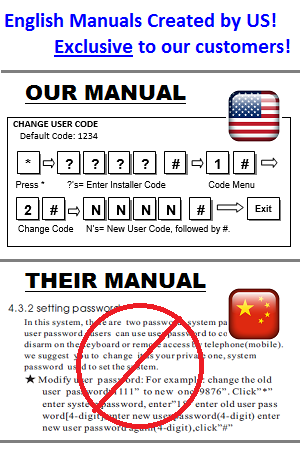 English Alarm Manual